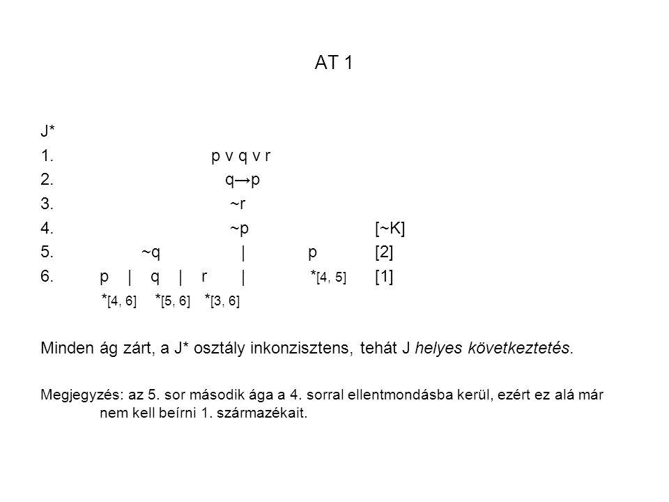 AT 1 J* p v q v r q→p ~r ~p [~K] ~q | p [2] p | q | r | *[4, 5] [1]